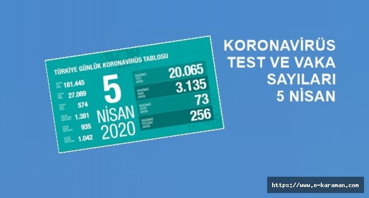 5 Nisan Koronavirüs Verileri Açıklandı